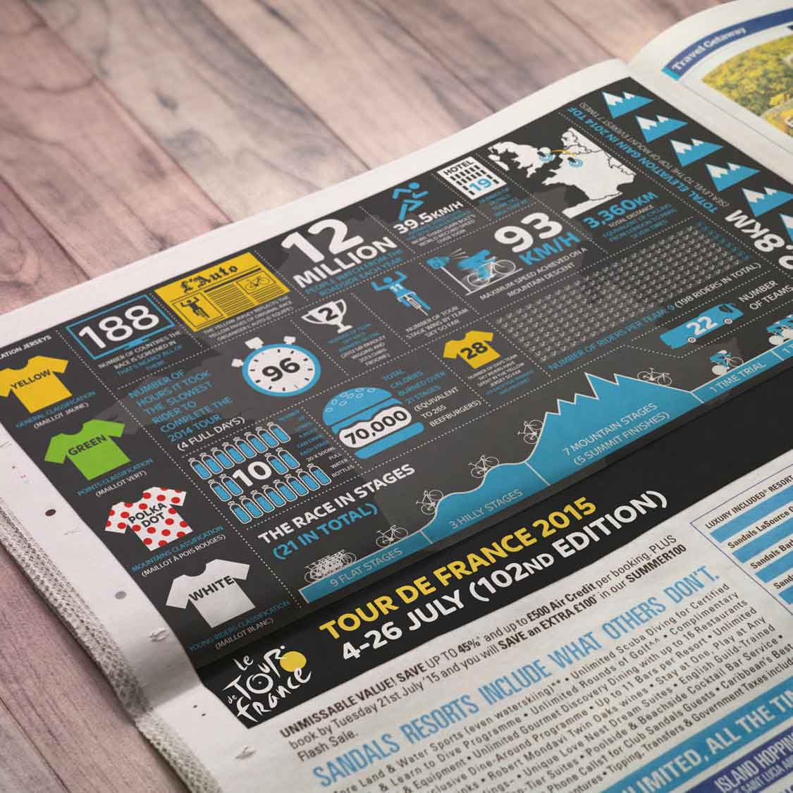 infographics designers essex author studios team sky 2